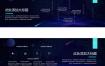 55套科技5G企行业新产品发布会路演宽屏动态ppt幻灯片模板素材