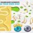 一整套木质风格游戏界面PSD素材源文件打包下载