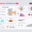 500多个设计元素的信息图表资料图包设计素材下载